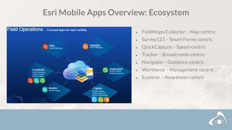 ArcGIS Field Maps roadmap Jeff Shaner Esri ArcGIS Mobile mapping apps Collector