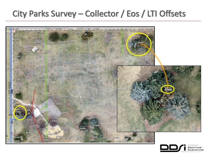 City parks survey - Collector Eos LTI DDSI laser mapping
