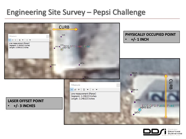 Engineering site survey pepsi challenge - DDSI laser mapping