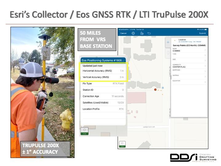 Esri Collector Eos GNSS RTK LTI TruPulse - DDSI