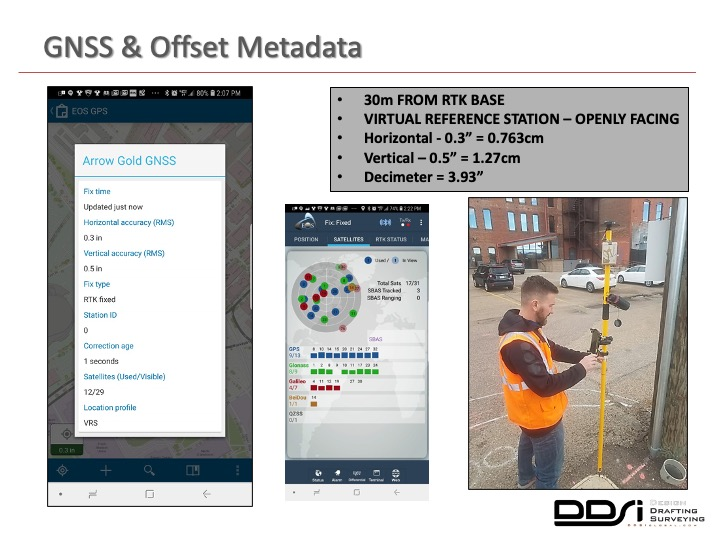 GNSS and offset metadata - DDSI laser mapping