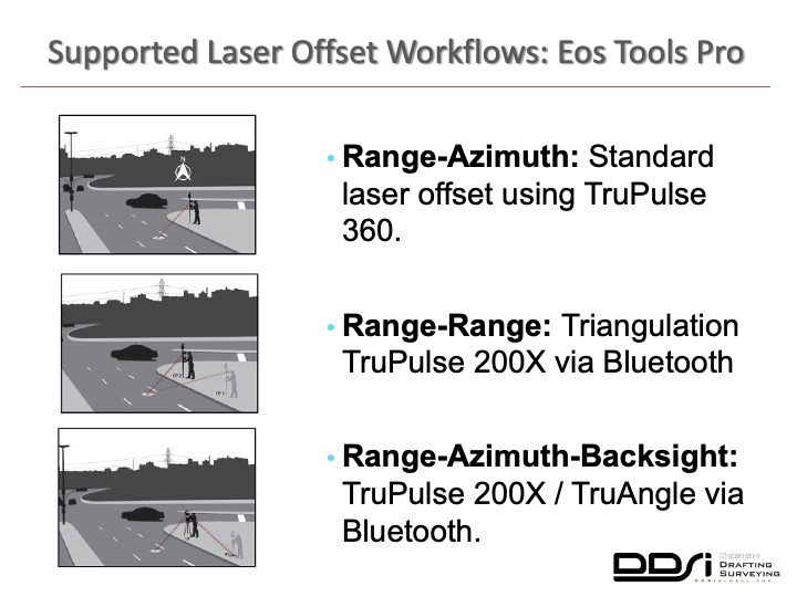 Supported laser offset workflows with Eos Tools Pro - DDSI laser mapping