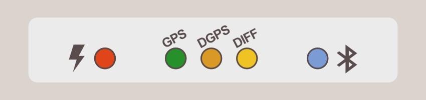 Arrow GNSS receiver quick start guide: Bluetooth GNSS receiver LED panel Bluetooth power